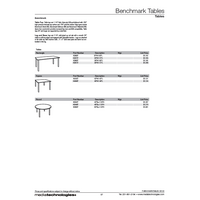 Benchmark Tables Price Thumb18
